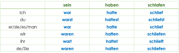 simple past tense of kennenlernen)